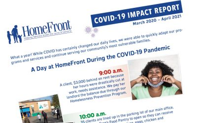 Covid-19 Impact Report – March 2020-April 2021